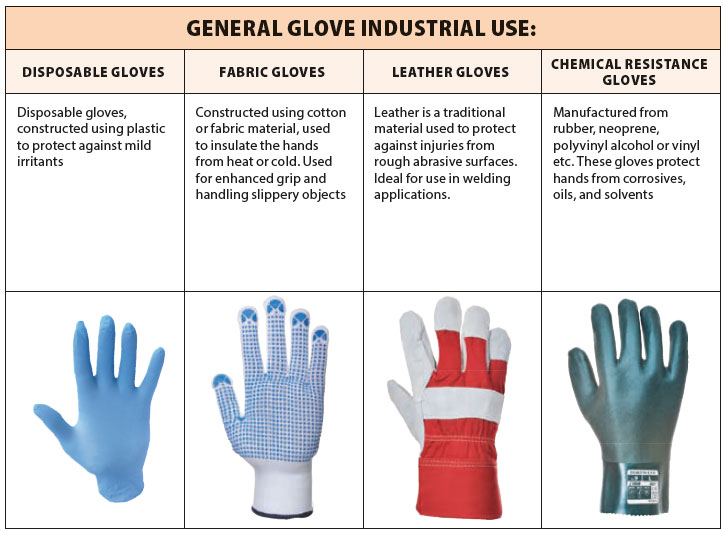 general glove industrial use