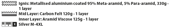 Proximity Coverall Sizes
